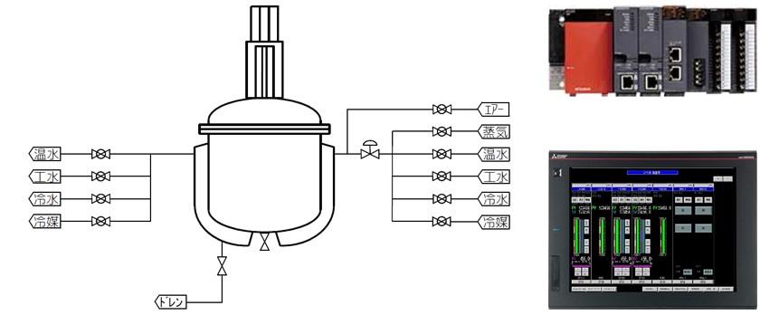 反応釜温度制御